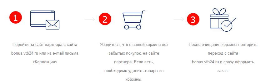 Чтобы получать повышенные бонусы в программе ВТБ БОНУС Коллекция нужно правильно оформлять покупки на сайте