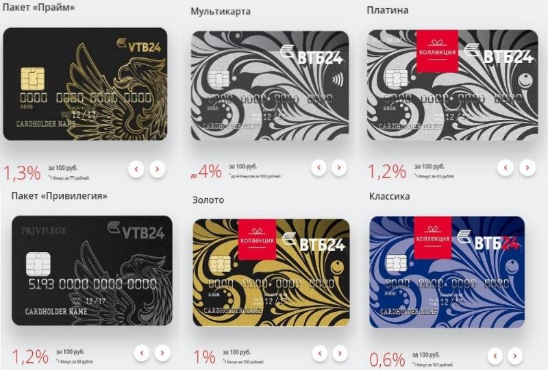 Карты банка ВТБ, участвующие в программе лояльности ВТБ Коллекция